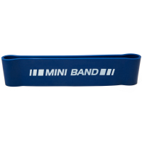 PowerMark PM222-65 Mini Strength Band Blauw 65mm